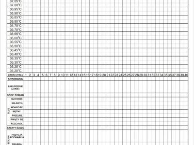 kalendarz_menstruacyjny